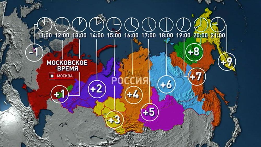 Разница во времени между москвой и калининградом составляет минус один час от московского