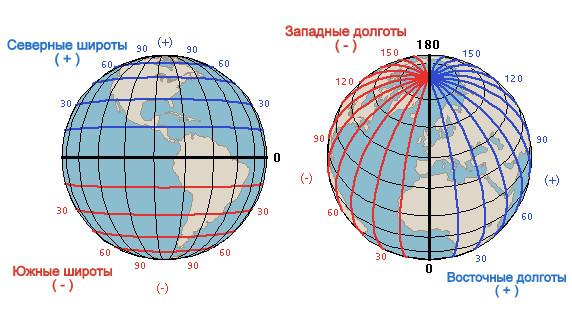 Карта России С Меридианами И Параллелями Rar Key