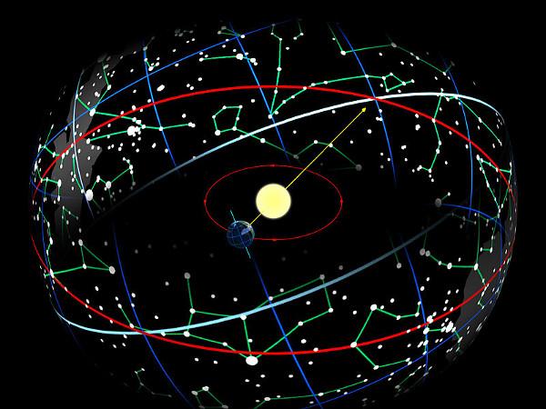 Глобус звездного неба на