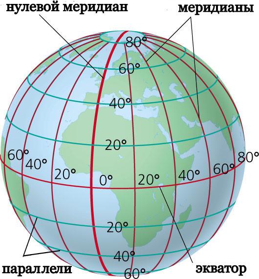 Основные параллели Земли. Северный тропик и его география